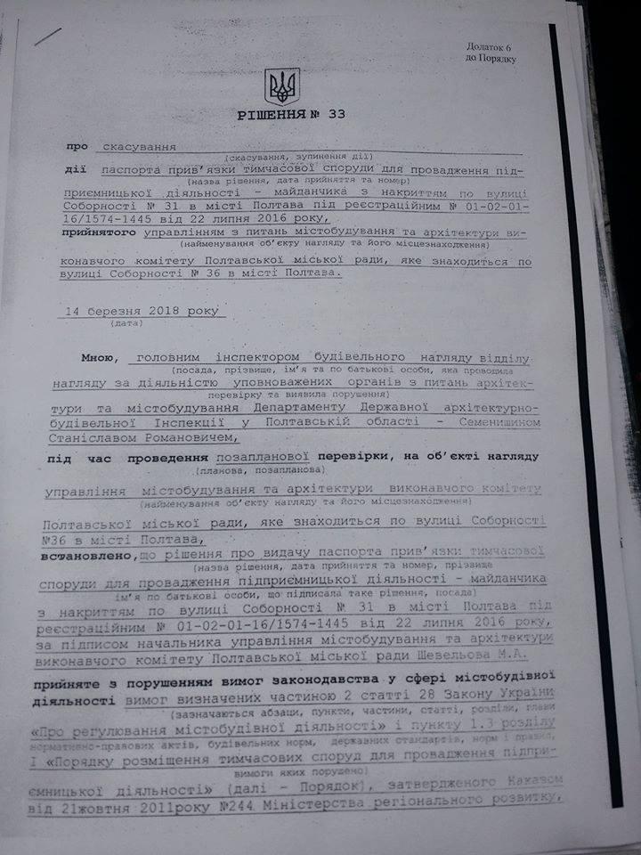 Рішення про скасування паспорту прив'язки с.1