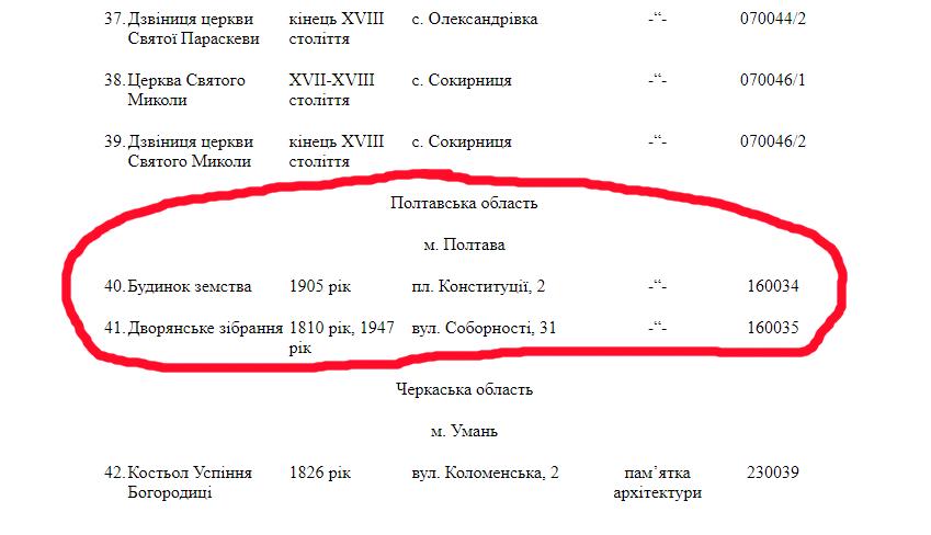 Скріншот з сайту Верховної Ради України з Постановою Кабінету Міністрів України №396 від 23 травня 2018 року